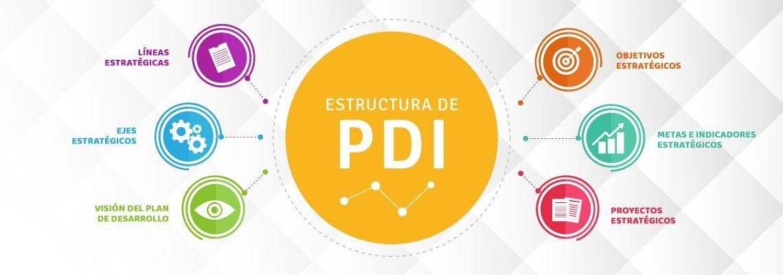Estructura Plan Desarrollo Institucional UNICATÓLICA